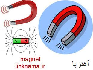 آهن ربا magnet
