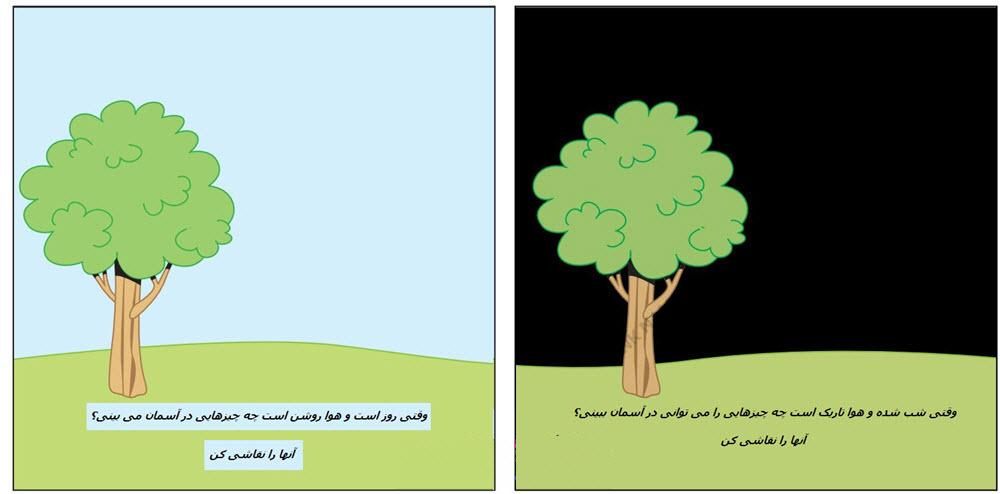 تصویر تفاوت شب با روز