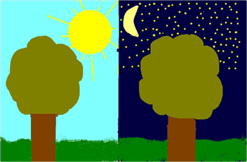 شب و روز به صورت نقاشی