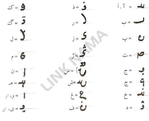 خط باستانی پهلوی