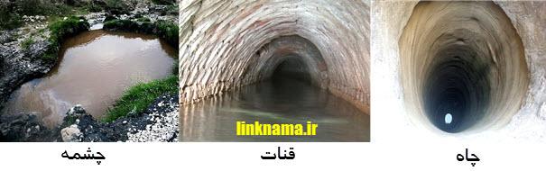 چاه - قنات - چشمه